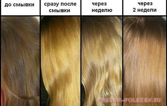 Какой краской можно осветлить тёмные волосы